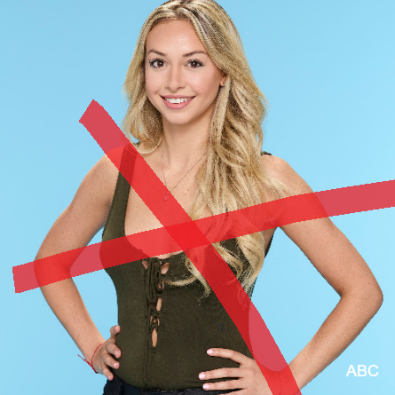 The Bachelor 21, Corrine Olympios eliminated